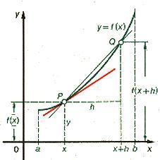 nenner in der mathematik